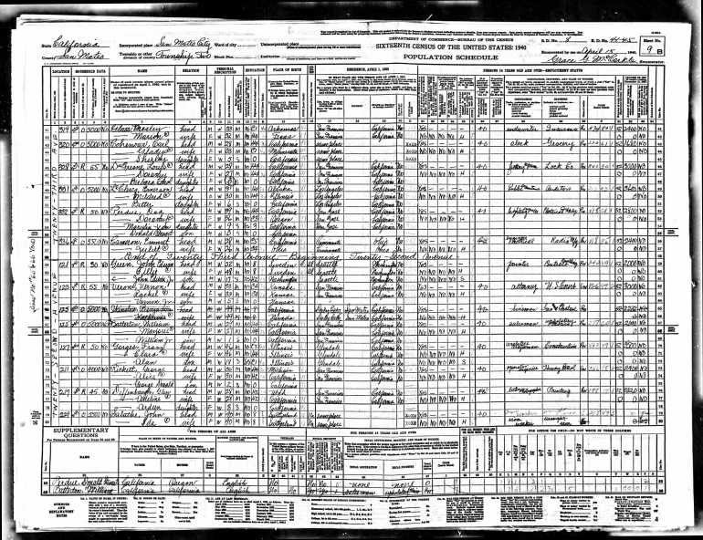 Salathe 1940 US Census